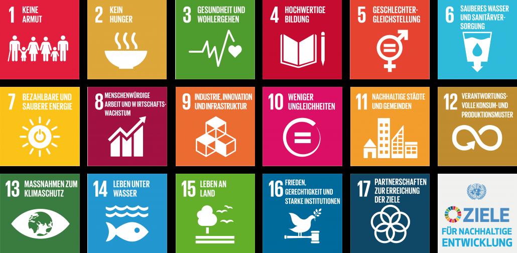 Anad e.V. - Ziele für nachhaltige Entiwcklung der UN
